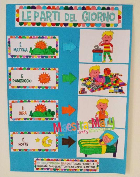 Exceptionnel Cartelli e Cartelloni per la Scuola | Maestra Mary VV18