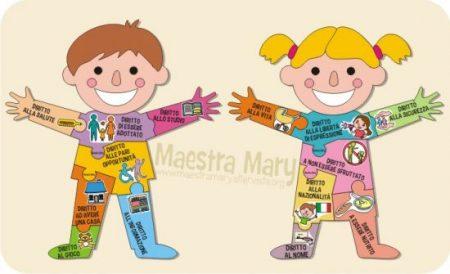 cartellone dei diritti dei bambini
